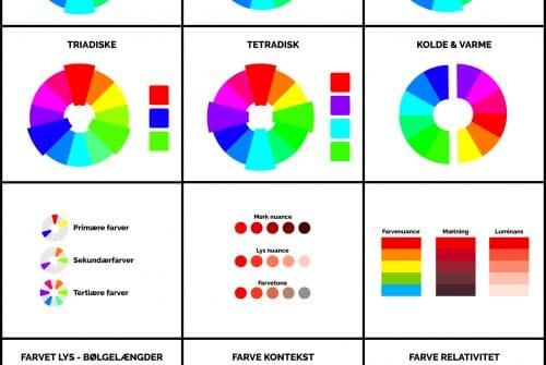Quelle est la couleur la plus vive?
